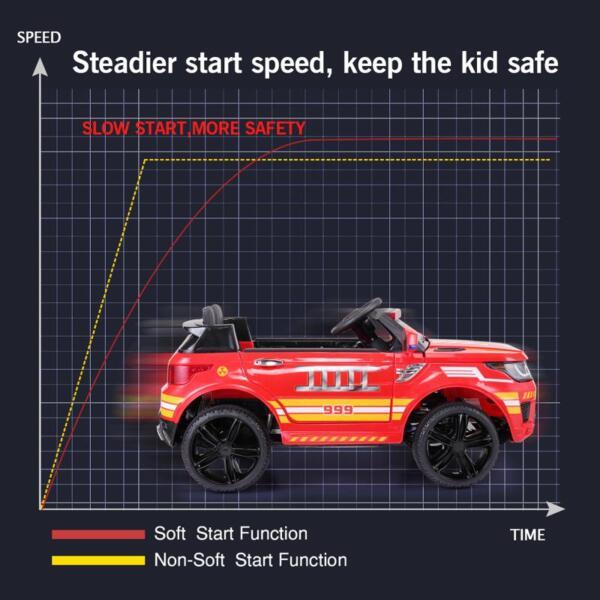 12V Kid Ride on Police Car, Red 12v kid ride on police car red 40 1