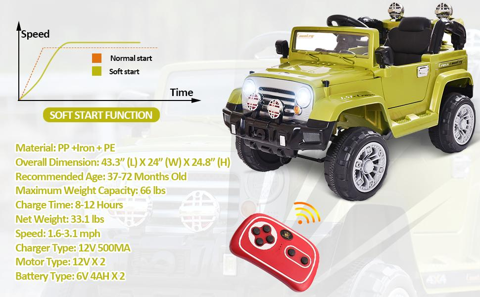12V Powered Riding Toys Electric Truck with Remote 20 1