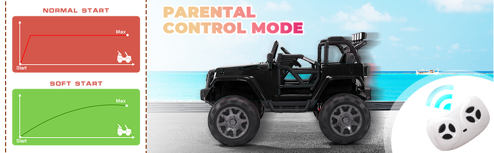 Kid's Truck Toy Ride on Jeep with Remote Control 20