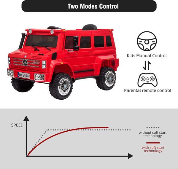 6V Mercedes Benz Unimog U500 Kids Ride on SUV Car with Remote Control, Red 3 84