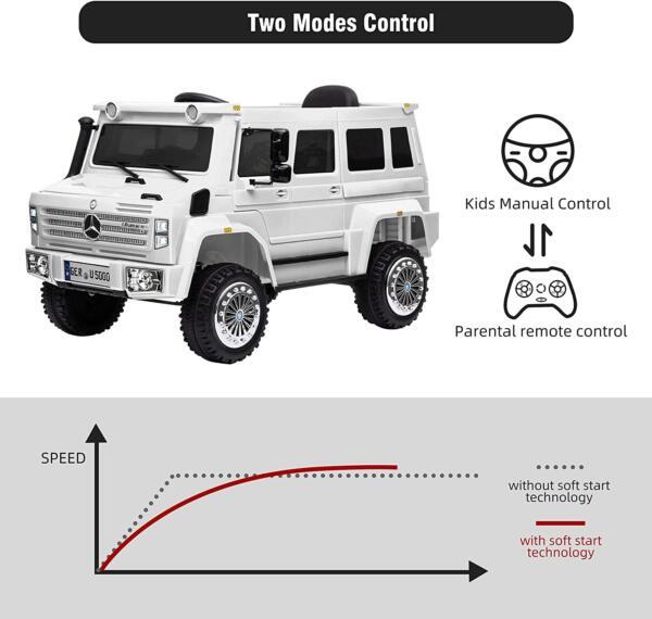 6V Mercedes Benz Unimog U500 Kids Ride on SUV Car with Remote Control, White 3 85