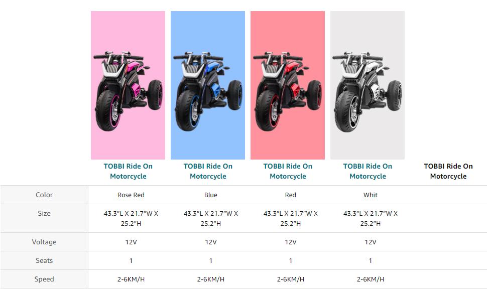 12V Kids Motorcycle Toy 3 Wheels Electric Trike 6 3